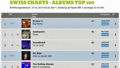 Big Rocks Straght To #1 Swiss Charts